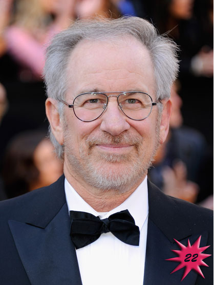 Forbes Top 25 Celebrities - Iconic director Steven Spielberg became famous after he made Jaws in 1975. Currently he is directing War Horse and The Adventures of Tintin after a 3 year hiatus. Earnings: $107 mil