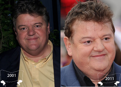 Harry Potter Through the Years - Robbie Coltrane plays Rubeus Hagrid