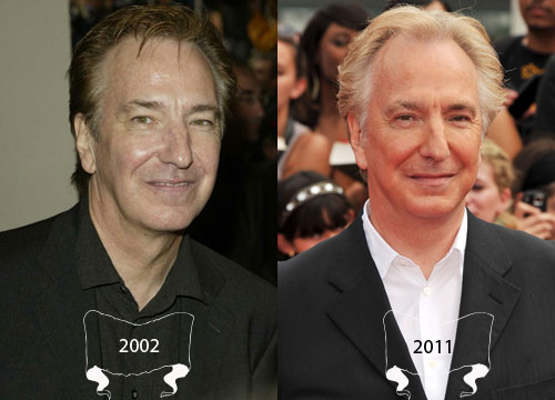 Harry Potter Through the Years - Alan Rickman plays Severus Snape