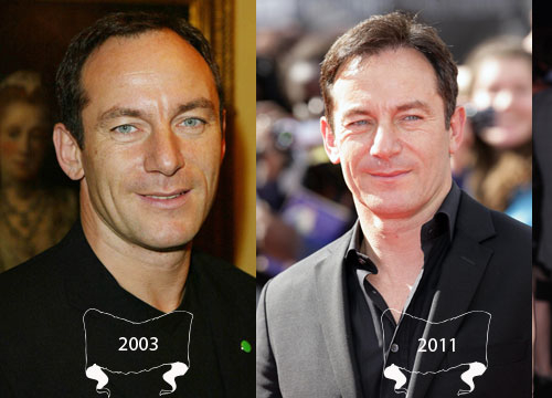 Harry Potter Through the Years - Jason Isaacs plays Lucius Malfoy
