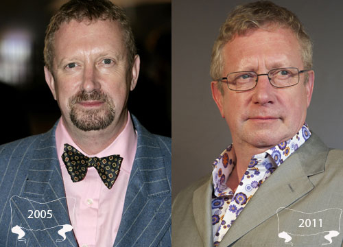 Harry Potter Through the Years - Mark Williams plays Arthur Weasley